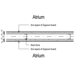 LOD 4 Plan representation of Gypsum board partition systems.