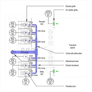 LOD 4 Plan representation of Local exhaust ventilation systems.
