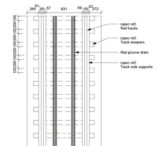 LOD 4 Plan representation of Ballasted rail track systems.